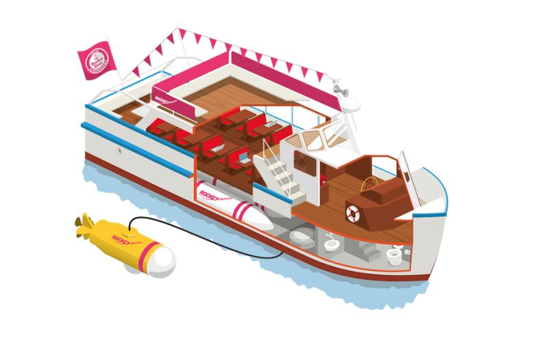 Rocket Projekte Rocketboat